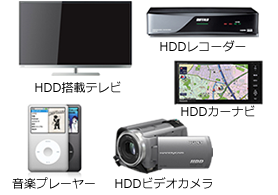 HDD搭載テレビ、HDDレコーダー、音楽プレーヤー、HDDカーナビ、HDDビデオカメラのイメージ写真