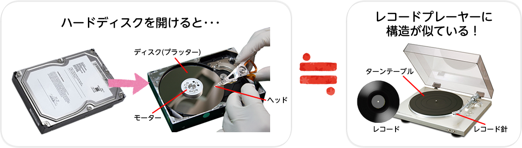 datarecovery03