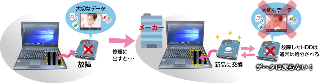 datarecovery04
