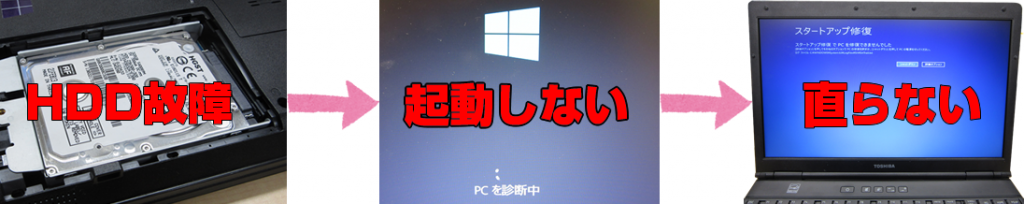 hdd_windows_img